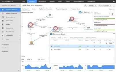 AppDynamics Exposes Apps Analytics Data via API | My Tech News | Scoop.it