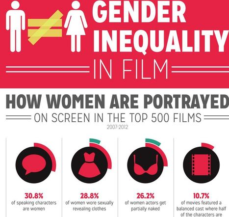 Gender Inequality in Film | Soup for thought | Scoop.it
