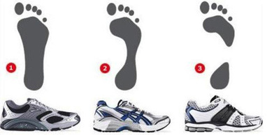 Foot pronation is not associated with increased injury risk in novice runners wearing a neutral shoe | healthy | Scoop.it