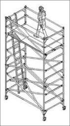 Mobile Scaffolding   perth access scaffolding   Scoop.it