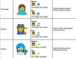 Google proposes new set of female emojis to promote equality | Women and Gender Studies | Scoop.it