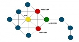 Use Social Network Analysis to Support Your Organizational Change Program | e-Xploration | Scoop.it