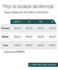 YUDI: Energia mais Cara e Maior Viabilidade Econômica para Eólicas | ProAmbiente | Scoop.it