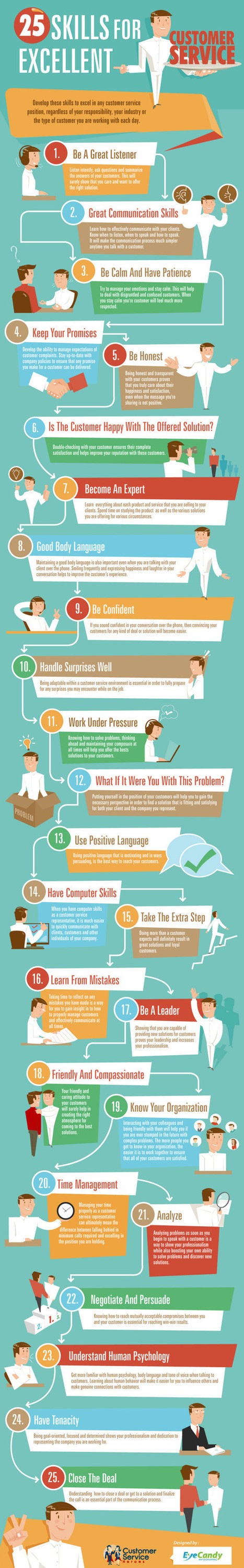 25 skills for excellent customer service [infographic] | e-Travel News & Trends | Scoop.it