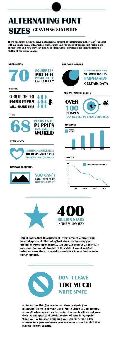How to Create an Infographic in an Hour or Less [5 Free PPT Templates] | Skolbiblioteket och lärande | Scoop.it