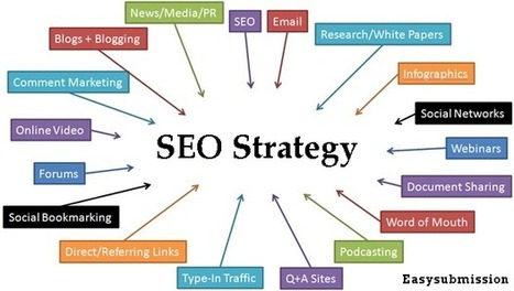 SEO Elements and Strategies | Search Engine Submission and Optimization | Scoop.it