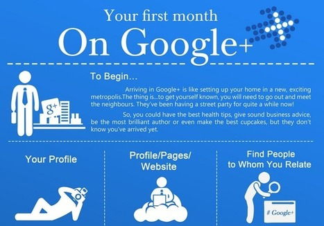 Beginners Guide to Google Plus - Plus Your Business | 287mwm | Scoop.it