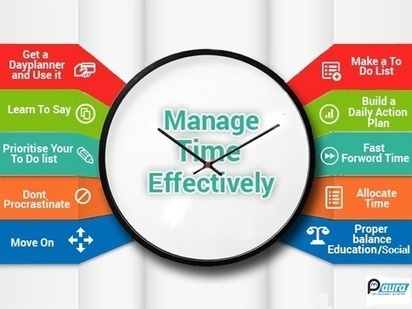 Facing Work-Load?? Manage Your Time Effectively!! - Project Management | Task Management | Time Management - Quora | Project Management software | Scoop.it