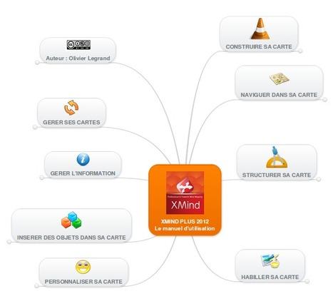 Xmind Plus 2012 le manuel utilisateur | Scoop4learning | Scoop.it
