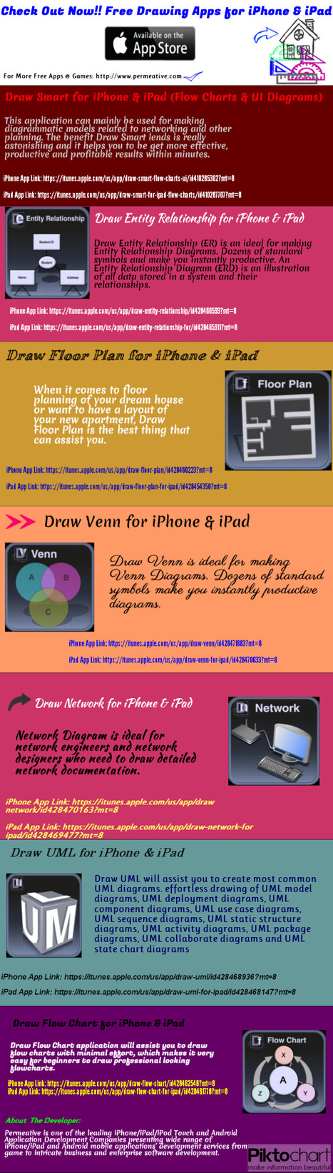 Free Download Drawing Apps | Best  Free Productivity Applications developed for iPhone and iPad | Best Smart Apps & Games for iDevice | Scoop.it