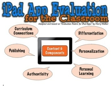 Evaluating iPad Apps | Leadership Think Tank | Scoop.it