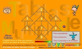 Programa para estudiar y practicar las tablas de multiplicar | Entorns Virtuals d'Aprenentatge i Recursos Educatius WEB 2.0 | Scoop.it