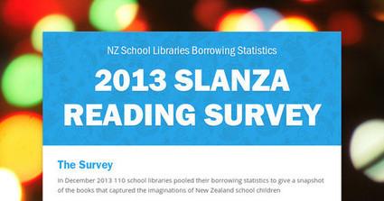 2013 SLANZA Reading Survey | NZ School libraries | Scoop.it