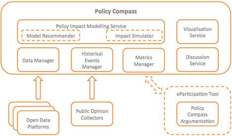 Una herramienta analiza las decisiones políticas y sus consecuencias - ESMARTCITY | Economía del Bien Común | Scoop.it