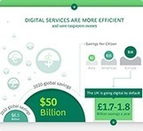 Governments Are Going Digital | Best looking infographics | Scoop.it
