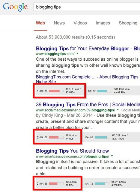 THE Backlinking Strategy That Works – 2014 and Beyond Edition | Traffic generation | Scoop.it