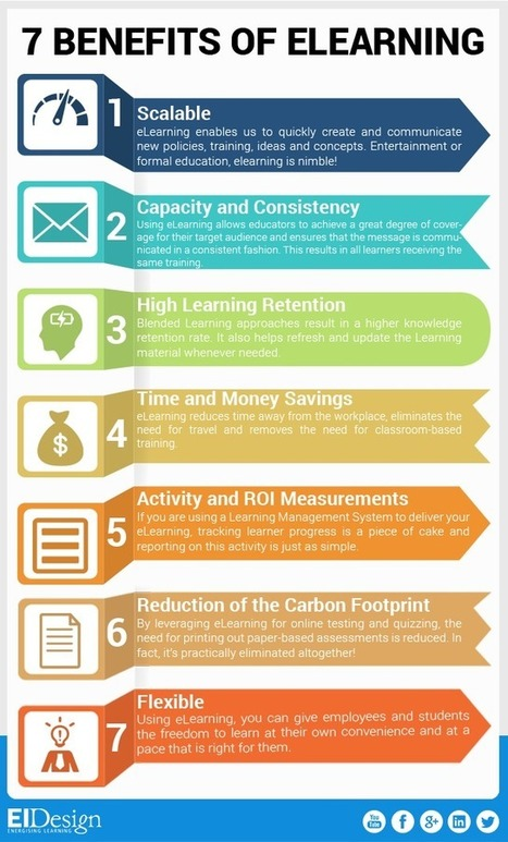 7 eLearning Benefits Infographic - e-Learning Infographics | m-learning (UkrEl11) | Scoop.it