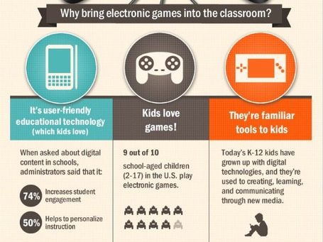 Gaming in the Classroom: Why Bring Electronic Games into the Classroom? | Better teaching, more learning | Scoop.it