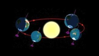 How To Understand The Earth's Four Seasons | Science | Scoop.it