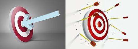 İçerik Pazarlamasının Önemi | Murat Salman | İçerik Pazarlama | Scoop.it