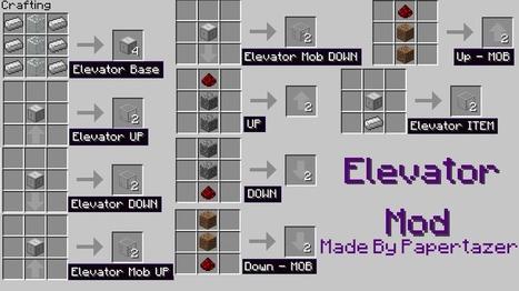 Elevator Mod 1.7.2/1.6.4/1.6.2/1.5.2 | minecraft | Scoop.it