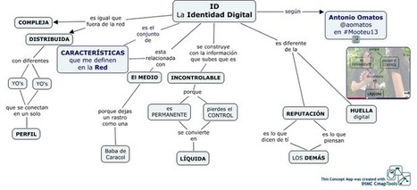 Identidad digital y reputación online: qué se dice de mi en Internet. | ID | Scoop.it