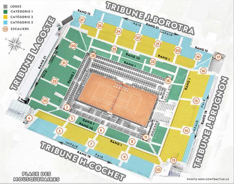 Roland-Garros : Mais c'est quoi, ces places vides sur le Central ?   Bazar citoyen   Scoop.it
