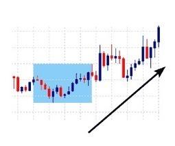 European Open Trading Strategy | London Forex Open | binary options | Scoop.it