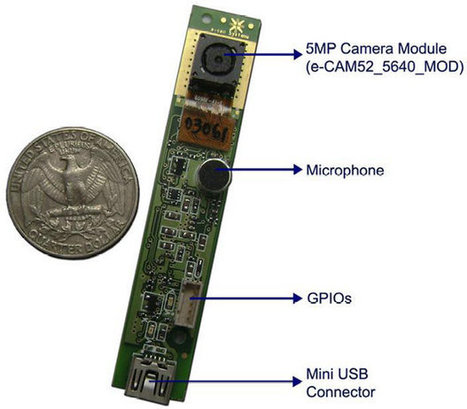 e-con Systems Unveils e-CAM51_USB 5MP USB Camera Module | Embedded Systems News | Scoop.it