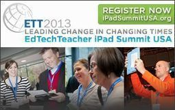 iPad As....Well Organized Lists of Educational Apps | iPads in Education | Scoop.it