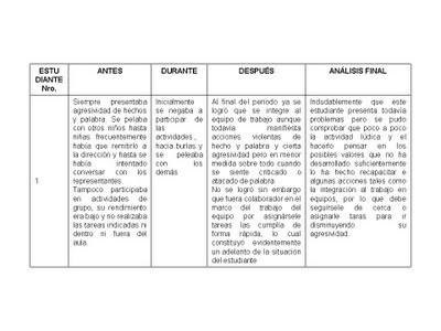 Investigación Cualitativa - METODOLOGÍA DE LA INVESTIGACIÓN-2011 ...   Investigación Educativa   Scoop.it