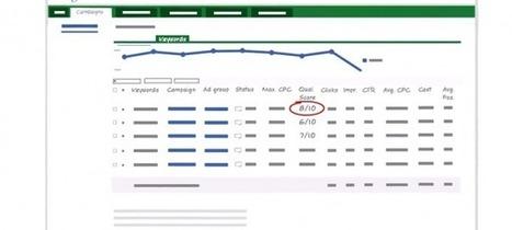 Google AdWords : Quality Score de mots clés expliqué en vidéo | Time to Learn | Scoop.it