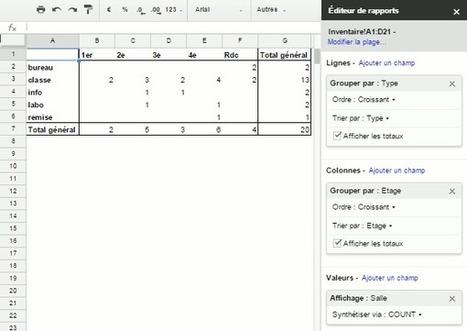Créer un tableau croisé dynamique sur le tableur de Google Drive | Le Newbie | Bureautique pratique | Scoop.it