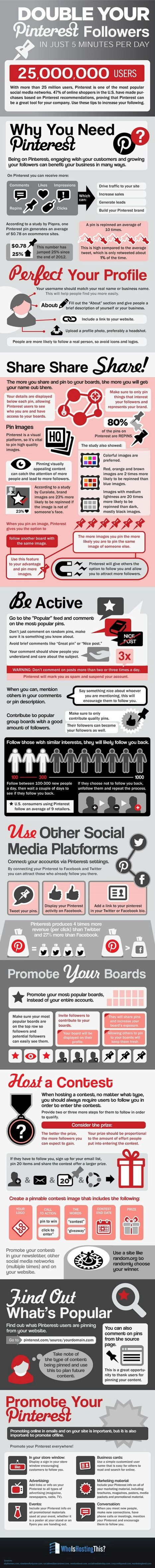 Double Your Pinterest Followers in Just Five Minutes per Day #Infographic | digital marketing strategy | Scoop.it