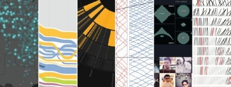 The Best Data Visualizations of 2014 | Public Relations & Social Media Insight | Scoop.it