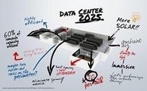 Vers un datacenter plus petit, éco-responsable et efficient en 2025   GreenScoop   Scoop.it