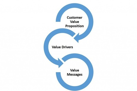Innovation Excellence | Managing Value in the NPD Process (1/5) | Competitive Intelligence | Scoop.it