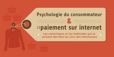 [Infographie] Psychologie du consommateur et pa... | Tendance restauration | Scoop.it