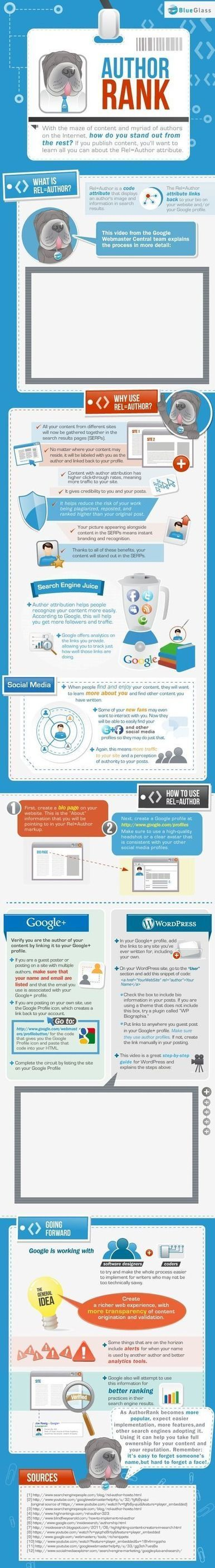 What is Google AuthorRank? [infographic] | Digital-News on Scoop.it today | Scoop.it
