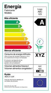 Actividades de la Unión Europea - Energía | Consumer Rights | Scoop.it