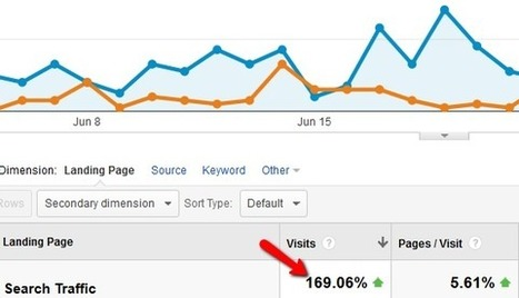 How to Get Backlinks With Guestographics | SEO insights | Scoop.it