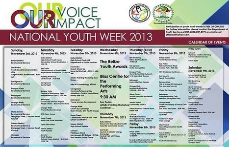 National Youth Week | Empowering Others | Scoop.it