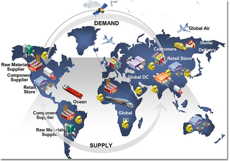 The Supply Chain Silent Threat – Cyber Attack - Supply Chain 24/7 | Procurement; Negotiation; Purchasing; Supply Chain; | Scoop.it