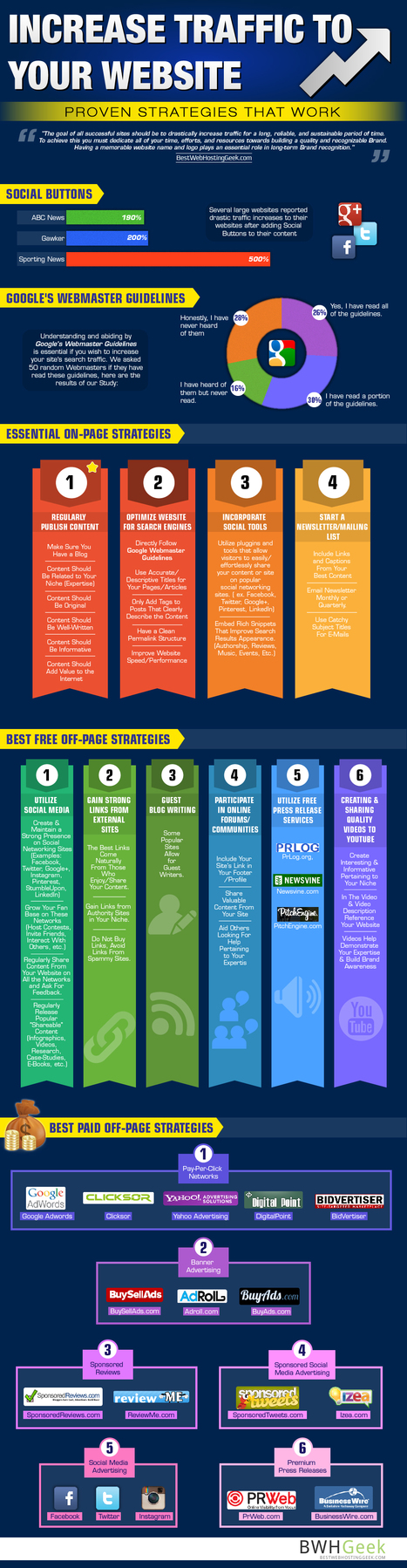 Best Strategies to Increase Website Traffic! (Infographic) | BestWebHostingGeek.com | #TheMarketingAutomationAlert | For K1 | Scoop.it