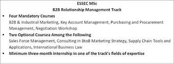 Relation B2B - Le blog: Les six bonnes raisons d'ouvrir une filière BtoB à l'ESSEC | Webmarketing BtoB & Leviers 2.0 | Scoop.it
