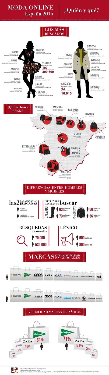 Moda online en España: Quién y Qué #infografia #infographic #marketing | Seo, Social Media Marketing | Scoop.it