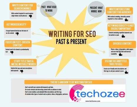 SEO Article Writers :: Keys to Free Web Site Traffic ~ techozee - all latest updates on gadgets, seo tips and tricks and How to Articles | Search engine Optimization | Scoop.it