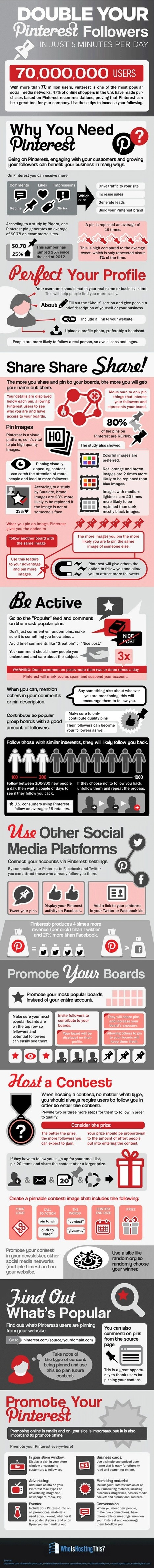 How to double Pinterest followers in 5 minutes per day - Infographic | digital marketing strategy | Scoop.it