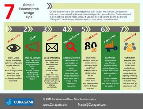 7 Simple Ecommerce Design Tips Infographic - Curagami | Design Revolution | Scoop.it