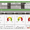 Contact Center and Call Center Performance Management System
